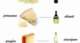 Accords Vins / Fromages : Notre Guide en Image Pour Ne Plus Se Tromper.